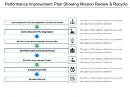 Performance Improvement Plan Showing Mission Review And Recycle