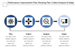 Performance Improvement Plan Showing Plan Collect Analyze And Adapt