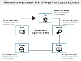 Performance Improvement Plan Showing Plan Execute And Monitor