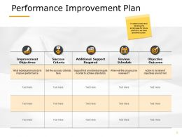 Performance Improvement Plan Success Criteria A619 Ppt Powerpoint Presentation Summary Grid