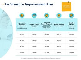 Performance Improvement Plan Success Criteria Ppt Powerpoint Presentation Files