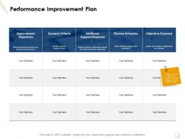 Performance Improvement Plan Success Ppt Powerpoint Presentation Example