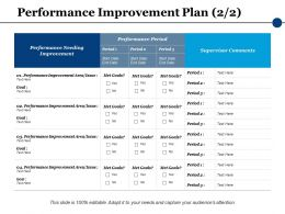Performance Improvement Plan Supervisor Comments Ppt Powerpoint Presentation File Tips