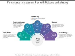 Performance Improvement Plan With Outcome And Meeting