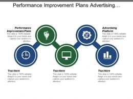 Performance Improvement Plans Advertising Platform Market Scale Future Technology