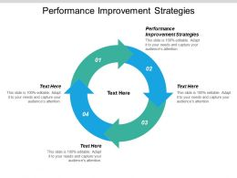 Performance Improvement Strategies Ppt Powerpoint Presentation Styles Example File Cpb