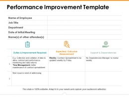 Performance Improvement Template Ppt Icon Clipart Images