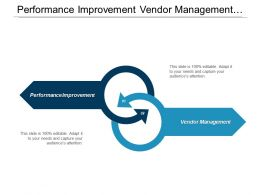 Performance Improvement Vendor Management Project Monitoring Business Marketing Cpb