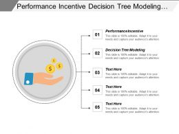 Performance Incentive Decision Tree Modeling Change Management Framework Cpb