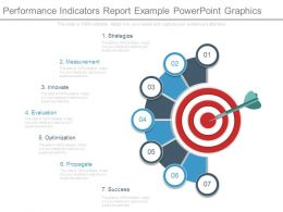 Performance Indicators Report Example Powerpoint Graphics