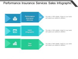 Performance Insurance Services Sales Infographic Operational Risk Management Cpb