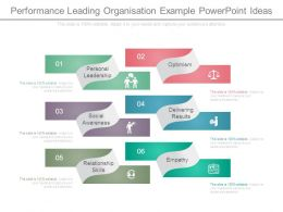 Performance Leading Organisation Example Powerpoint Ideas
