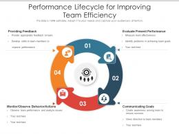 Performance Lifecycle For Improving Team Efficiency