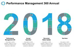 Performance Management 360 Annual Appraisal Recurrent Status Update Cpb