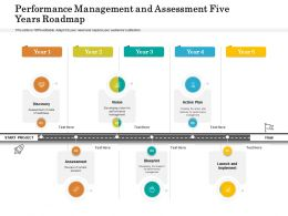 Performance Management And Assessment Five Years Roadmap