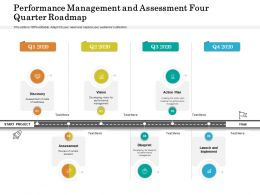 Performance Management And Assessment Four Quarter Roadmap