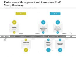 Performance Management And Assessment Half Yearly Roadmap