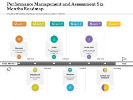 Performance Management And Assessment Six Months Roadmap