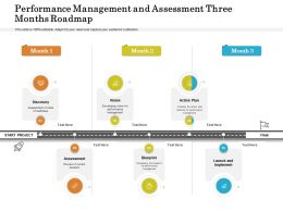 Performance Management And Assessment Three Months Roadmap