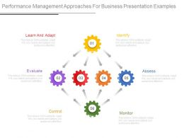 Performance Management Approaches For Business Presentation Examples