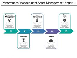 Performance Management Asset Management Anger Management Capital Management Cpb