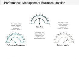 Performance Management Business Ideation Employee Equity Agile Marketing Cpb