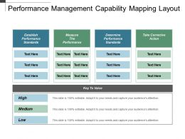 performance_management_capability_mapping_layout_Slide01