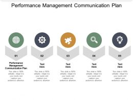 Performance Management Communication Plan Ppt Powerpoint Presentation Portfolio Ideas Cpb