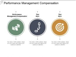 Performance Management Compensation Ppt Powerpoint Presentation Inspiration Examples Cpb