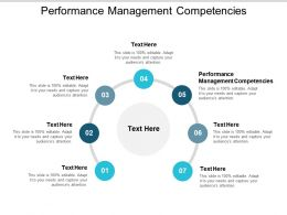 Performance Management Competencies Ppt Powerpoint Presentation Summary Professional Cpb