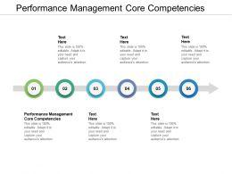 Performance Management Core Competencies Ppt Powerpoint Presentation File Cpb
