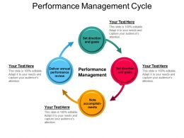 Performance Management Cycle Powerpoint Slide Images