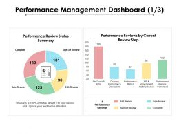 Performance Management Dashboard 1 3 Ppt Powerpoint Presentation Professional Structure