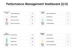 Performance Management Dashboard 2 3 Ppt Powerpoint Presentation Professional Vector