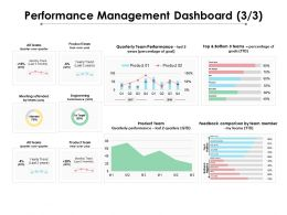 Performance Management Dashboard 3 3 Ppt Powerpoint Presentation Show Background Images