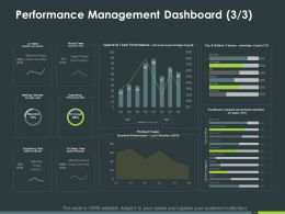 Performance Management Dashboard Analysis Ppt Powerpoint Presentation Inspiration Example