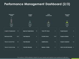 Performance Management Dashboard Measure Ppt Powerpoint Presentation Inspiration Clipart