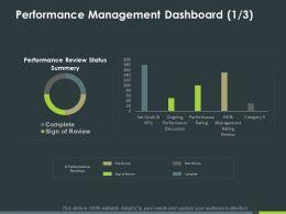 Performance Management Dashboard Ppt Powerpoint Presentation Inspiration Background Designs
