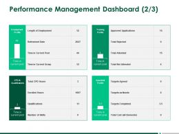 Performance Management Dashboard Targets Agreed Ppt Powerpoint Presentation Outline Layouts