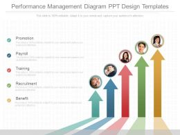 Performance Management Diagram Ppt Design Templates