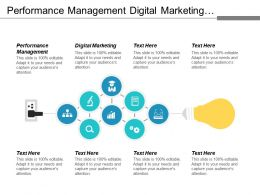 Performance Management Digital Marketing Competitive Analysis Marketing Project Management Cpb