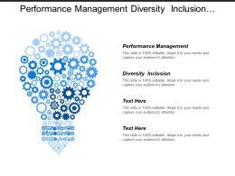 Performance Management Diversity Inclusion Retention Engagement Integrated Technology