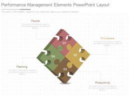 Performance Management Elements Powerpoint Layout