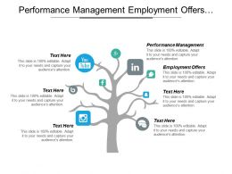 performance_management_employment_offers_mainframe_business_product_development_cpb_Slide01