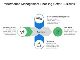 Performance Management Enabling Better Business Decisions Define Major Goals