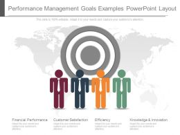 Performance Management Goals Examples Powerpoint Layout