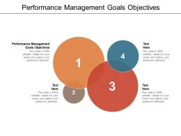 Performance Management Goals Objectives Ppt Powerpoint Presentation Inspiration Graphics Cpb