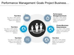 Performance Management Goals Project Business Requirements Quality Management Cpb