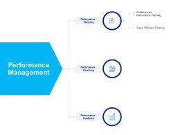 Performance Management Guidelines Ppt Powerpoint Presentation Slide Download