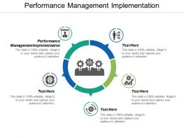 Performance Management Implementation Ppt Powerpoint Presentation Model Layouts Cpb